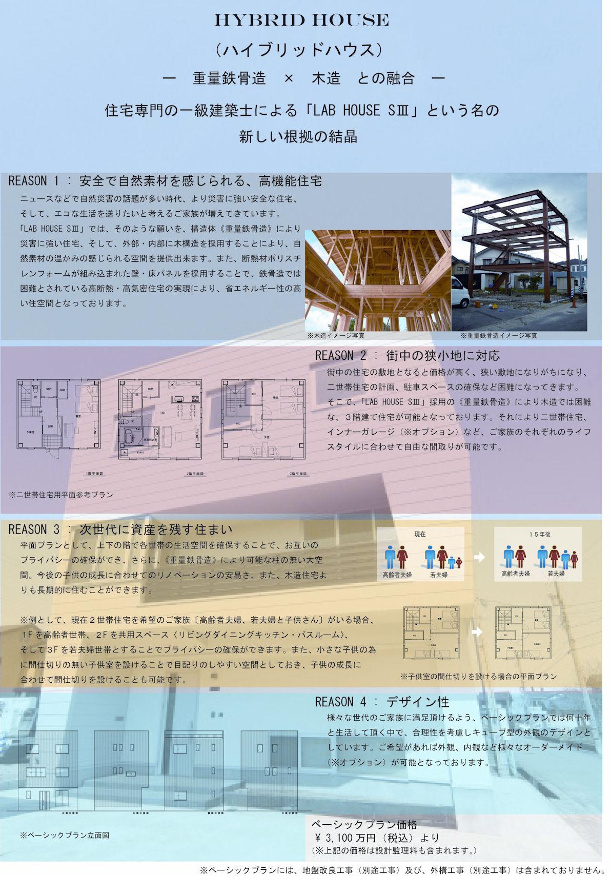 HP用(LAB HOUSE)